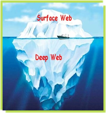 deep web, hidden web, dark web, dark internet, black web, dark web,