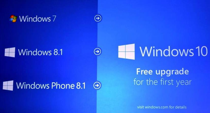 windows 10, windows 10 upgrade, windows 10 download, windows 10 update,