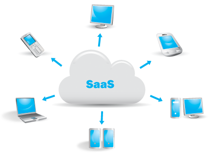 what is cloud computing with example, advantages of cloud computing, what is cloud computing architecture, what is cloud computing technology with examples what is cloud computing basics