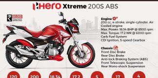 Hero-Xtreme-200S